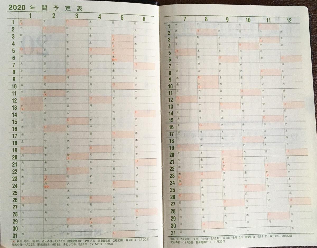 能率手帳ゴールドの年間予定表